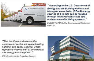 CORP. Brochure / Services At-a-Glance - PDF