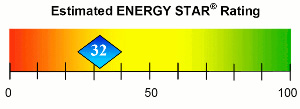 energystarrating